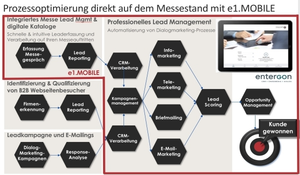 PDF-Foliensatz Thielmann Consulting
